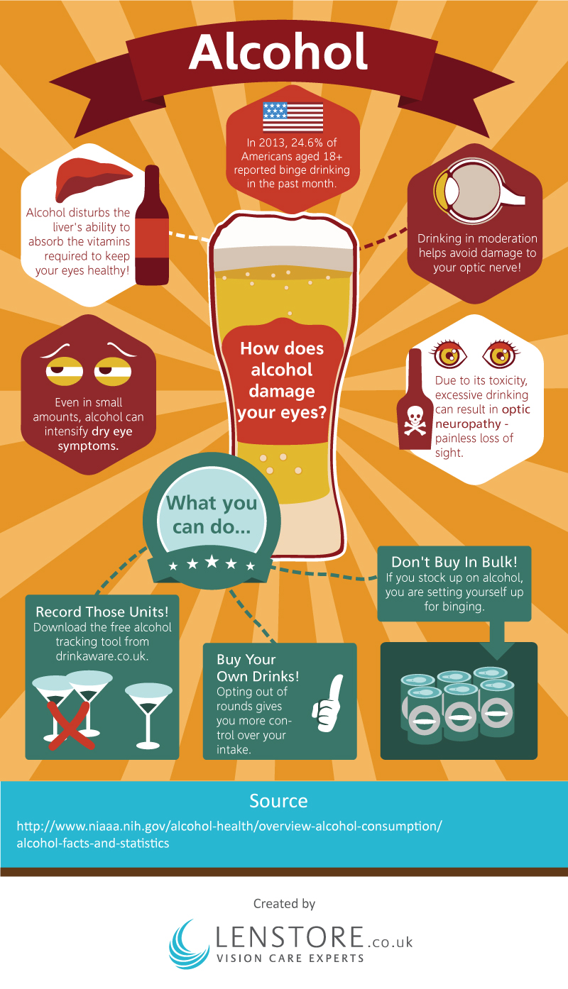 c51a851e77d The effects of alcohol on your vision