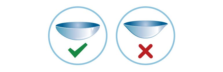 How to tell if your contact lenses are inside out ...