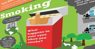 Inforgraphic with a cigarette pack